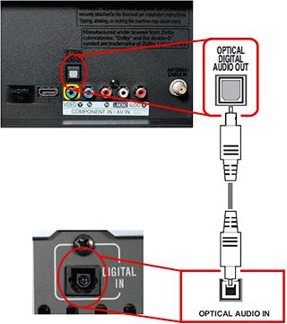 como conectar barra de sonido a tv television smart